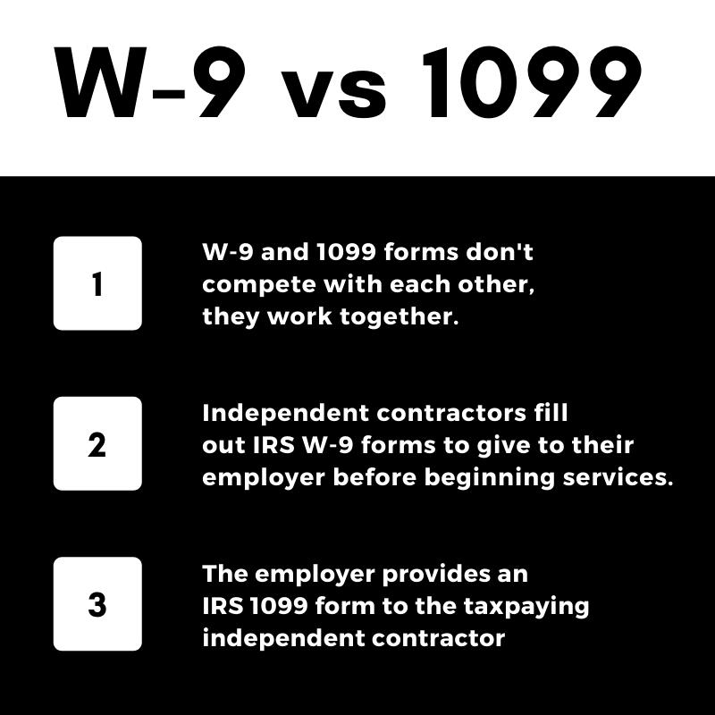 W-9 vs 1099